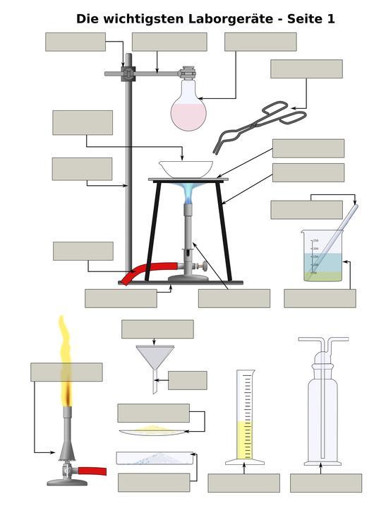 Datei:ARBEITSBLATT Laborgeräte.pdf – Chemie digital