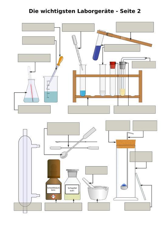 datei arbeitsblatt laborger chemie digital. Black Bedroom Furniture Sets. Home Design Ideas