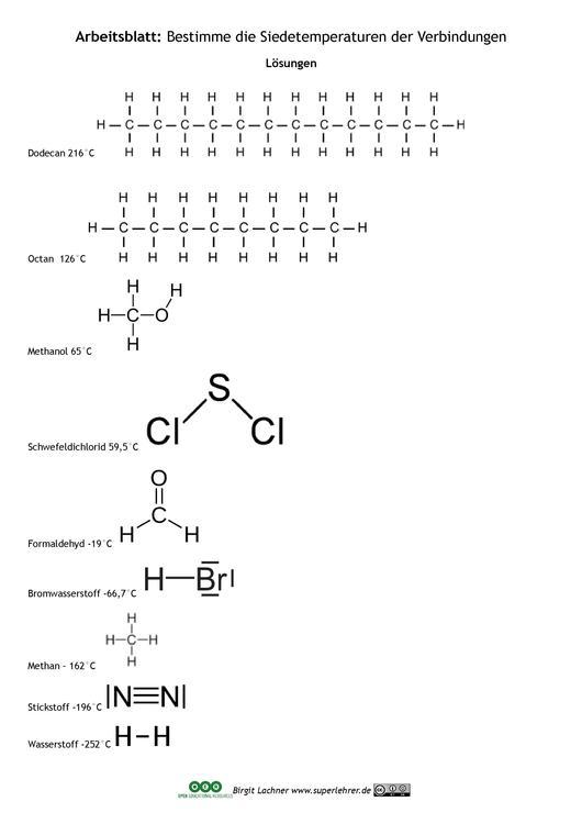 Datei:ARBEITSBLATT Siedetemperaturen Lösungen.pdf – Chemie digital